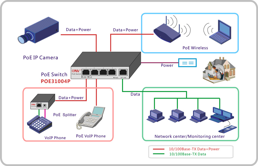 application cctv 4 port 10m 100m poe network switch hub with psu power over Power Over Ethernet Diagram at reclaimingppi.co